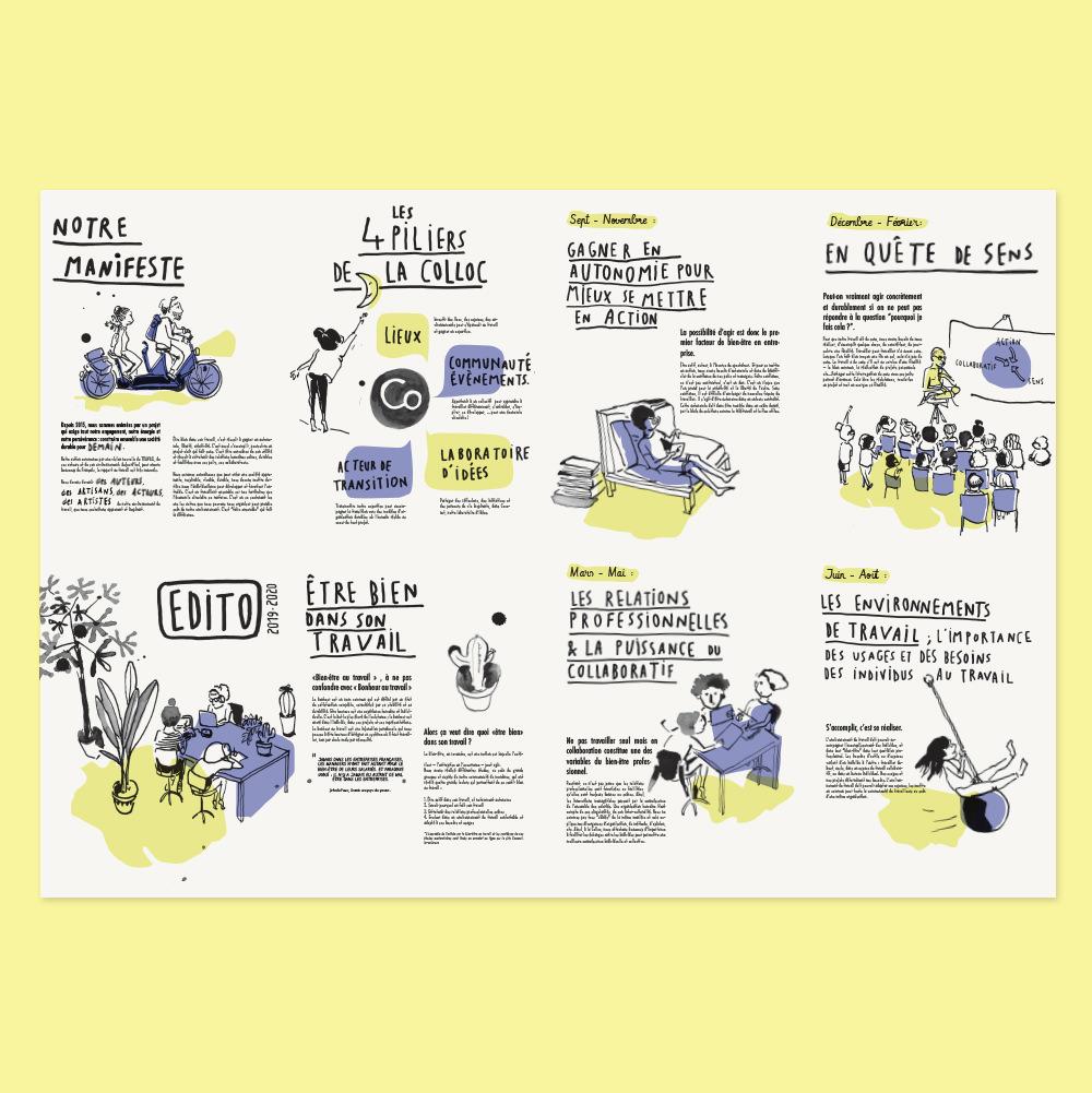 affiche-annuelle-la-colloc-lorient-verso-dessins-mise-en-page-vague-graphique